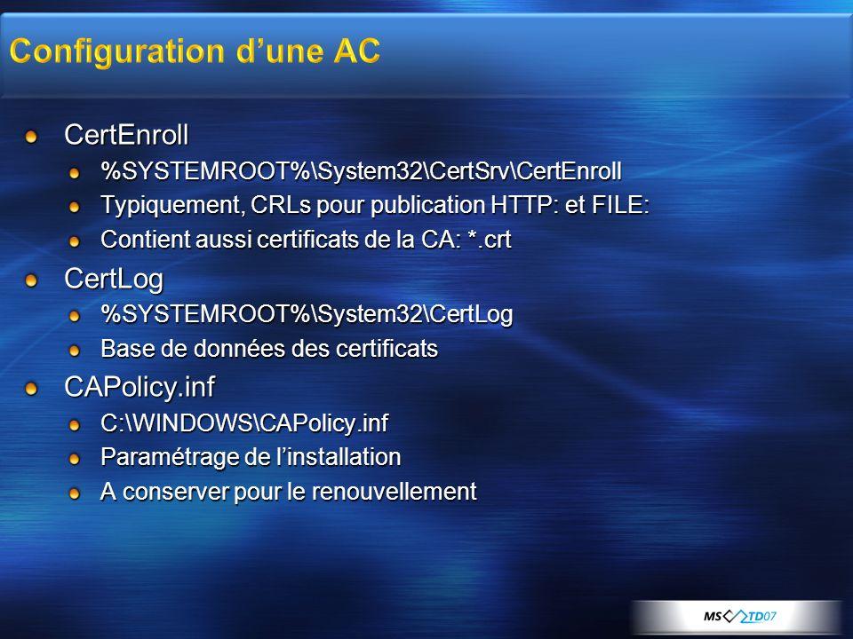 CertEnroll%SYSTEMROOT%\System32\CertSrv\CertEnroll Typiquement, CRLs pour publication HTTP: et FILE: Contient aussi certificats de la CA: *.crt CertLo