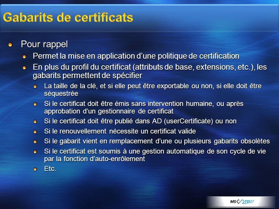 Pour rappel Permet la mise en application dune politique de certification En plus du profil du certificat (attributs de base, extensions, etc.), les g