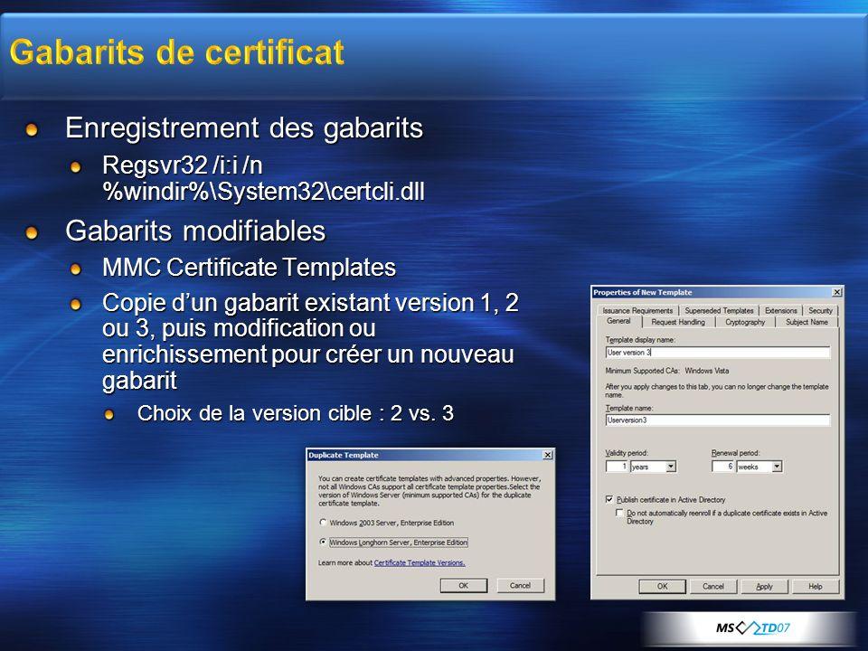 Enregistrement des gabarits Regsvr32 /i:i /n %windir%\System32\certcli.dll Gabarits modifiables MMC Certificate Templates Copie dun gabarit existant v