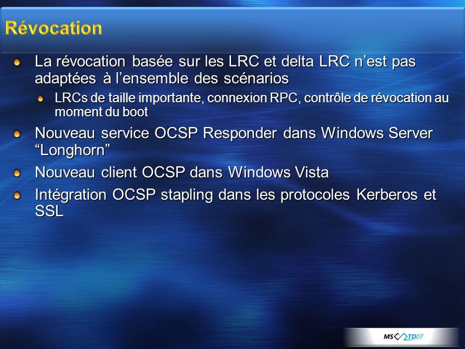 La révocation basée sur les LRC et delta LRC nest pas adaptées à lensemble des scénarios LRCs de taille importante, connexion RPC, contrôle de révocat