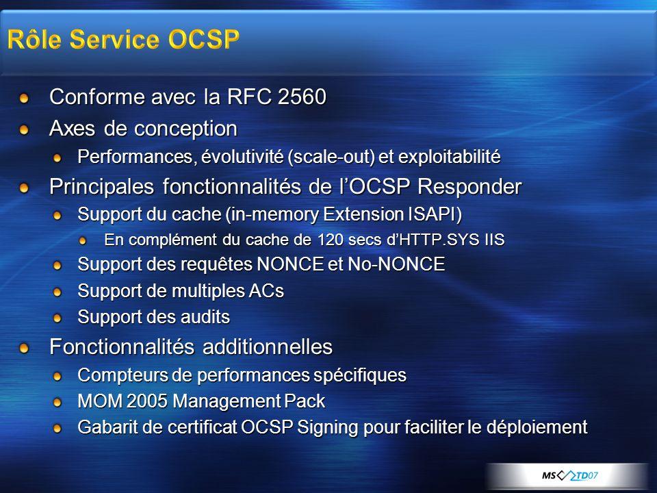 Conforme avec la RFC 2560 Axes de conception Performances, évolutivité (scale-out) et exploitabilité Principales fonctionnalités de lOCSP Responder Su