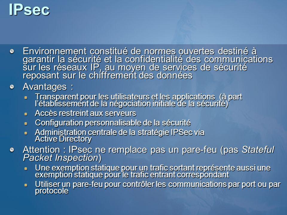 IPsec Environnement constitué de normes ouvertes destiné à garantir la sécurité et la confidentialité des communications sur les réseaux IP, au moyen