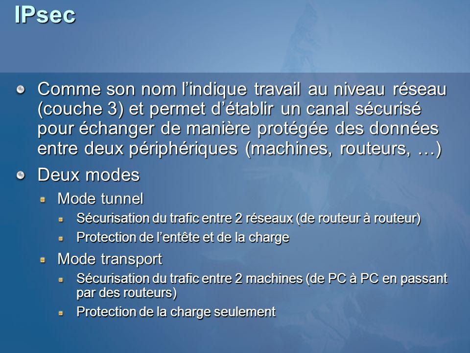 IPsec Comme son nom lindique travail au niveau réseau (couche 3) et permet détablir un canal sécurisé pour échanger de manière protégée des données en