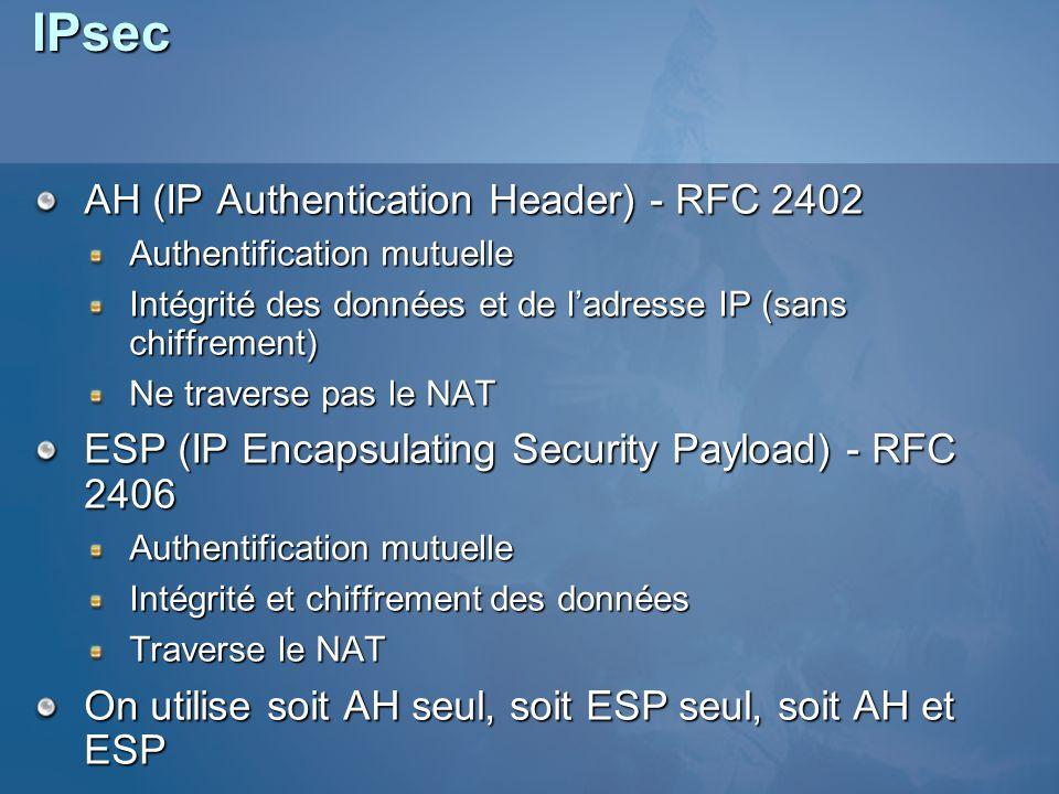 IPsec AH (IP Authentication Header) - RFC 2402 Authentification mutuelle Intégrité des données et de ladresse IP (sans chiffrement) Ne traverse pas le