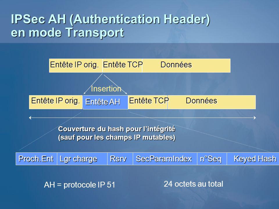 IPSec AH (Authentication Header) en mode Transport Données Entête TCP Entête IP orig. Données Entête TCP Entête AH Entête IP orig. Proch.Ent Lgr charg