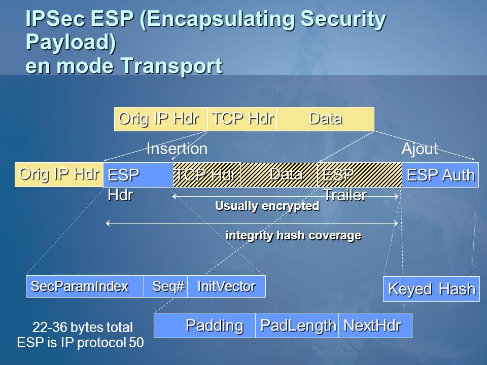 IPSec ESP (Encapsulating Security Payload) en mode Transport Data TCP Hdr Orig IP Hdr Data TCP Hdr ESP Hdr Orig IP Hdr ESP Trailer ESP Auth Usually en