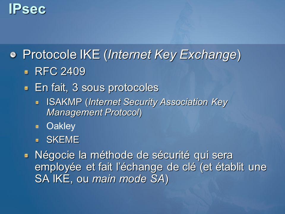 IPsec Protocole IKE (Internet Key Exchange) RFC 2409 En fait, 3 sous protocoles ISAKMP (Internet Security Association Key Management Protocol) OakleyS