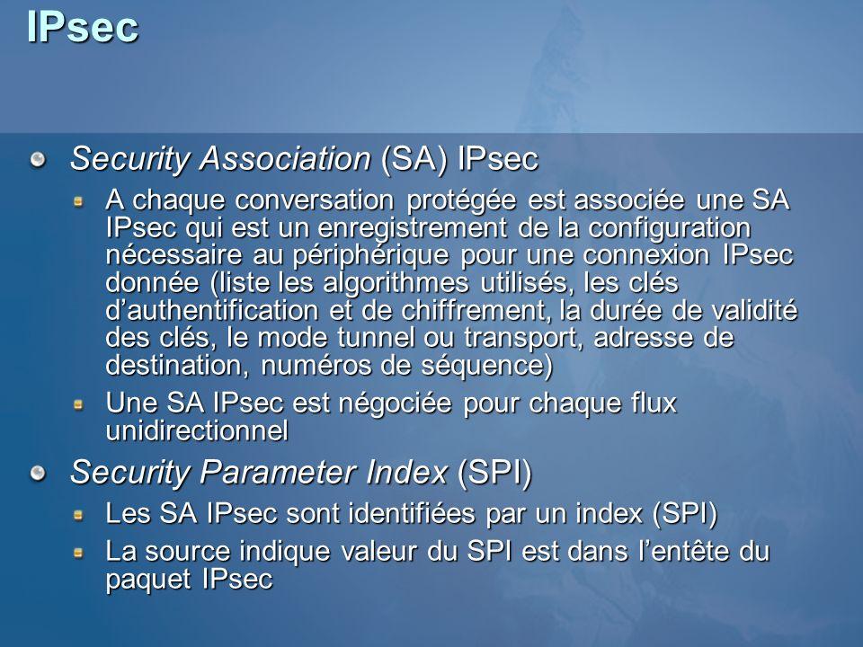 IPsec Security Association (SA) IPsec A chaque conversation protégée est associée une SA IPsec qui est un enregistrement de la configuration nécessair