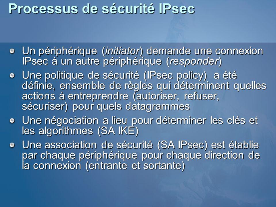 Processus de sécurité IPsec Un périphérique (initiator) demande une connexion IPsec à un autre périphérique (responder) Une politique de sécurité (IPs