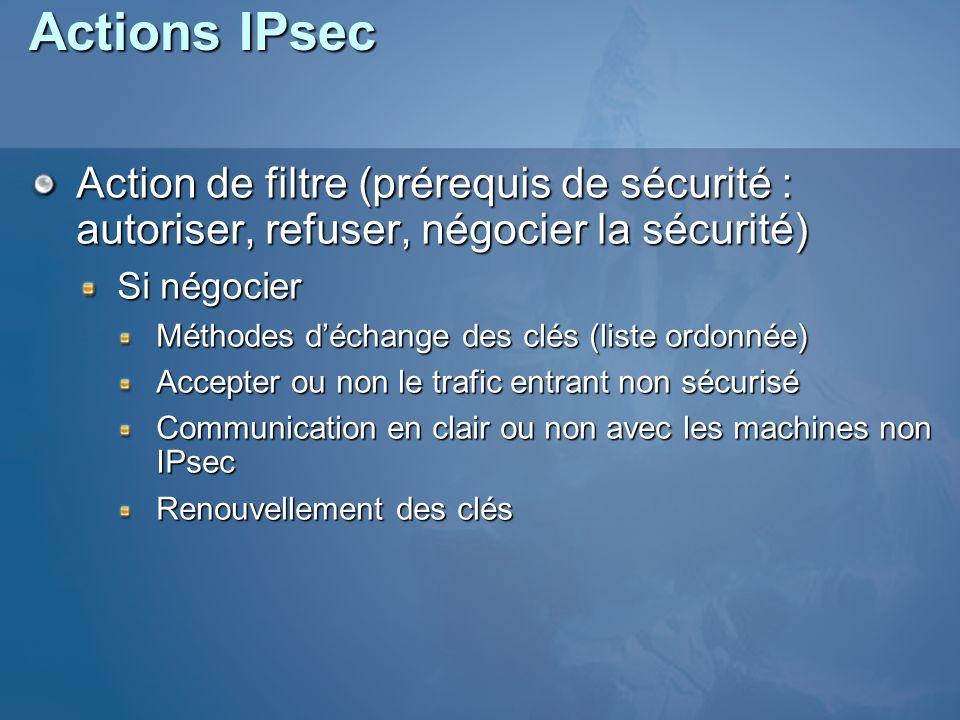 Actions IPsec Action de filtre (prérequis de sécurité : autoriser, refuser, négocier la sécurité) Si négocier Méthodes déchange des clés (liste ordonn