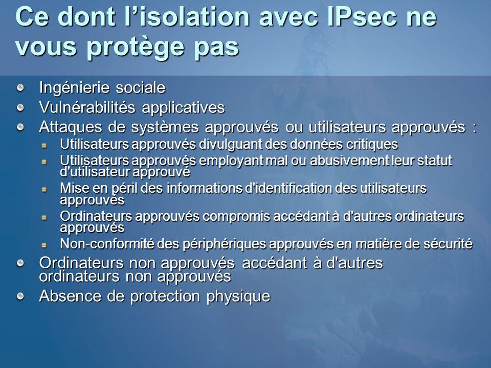 Ce dont lisolation avec IPsec ne vous protège pas Ingénierie sociale Vulnérabilités applicatives Attaques de systèmes approuvés ou utilisateurs approu