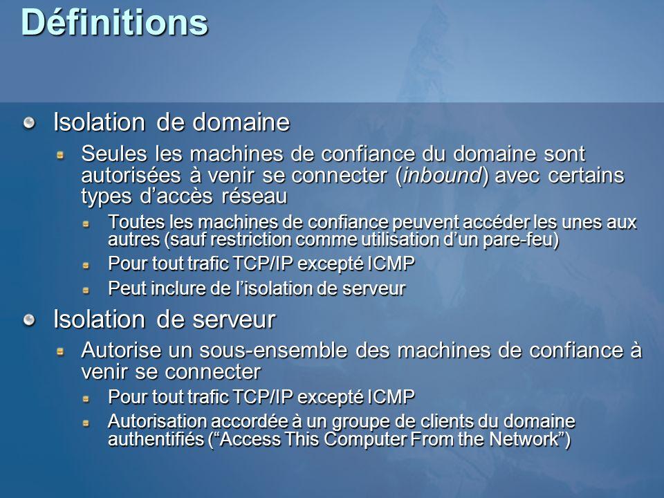 Définitions Isolation de domaine Seules les machines de confiance du domaine sont autorisées à venir se connecter (inbound) avec certains types daccès