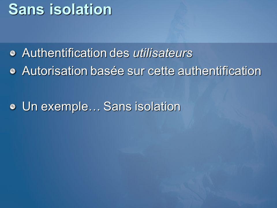 Sans isolation Authentification des utilisateurs Autorisation basée sur cette authentification Un exemple… Sans isolation