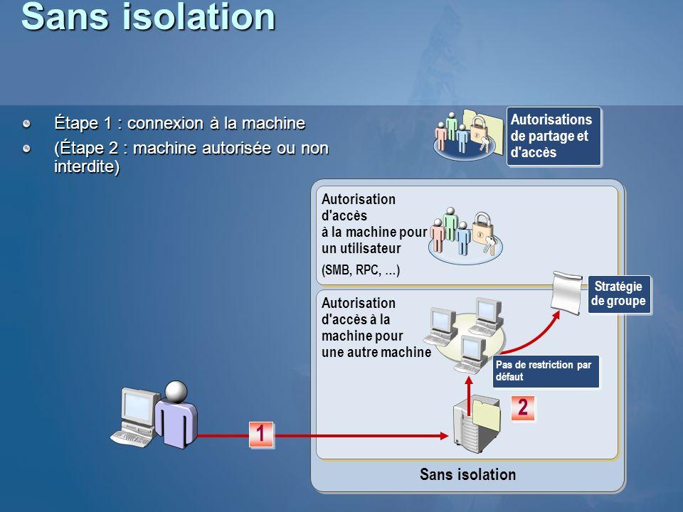 Sans isolation Étape 1 : connexion à la machine (Étape 2 : machine autorisée ou non interdite) Sans isolation Autorisation d'accès à la machine pour u