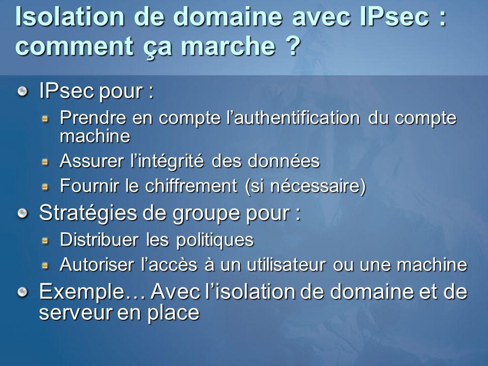 Isolation de domaine avec IPsec : comment ça marche ? IPsec pour : Prendre en compte lauthentification du compte machine Assurer lintégrité des donnée