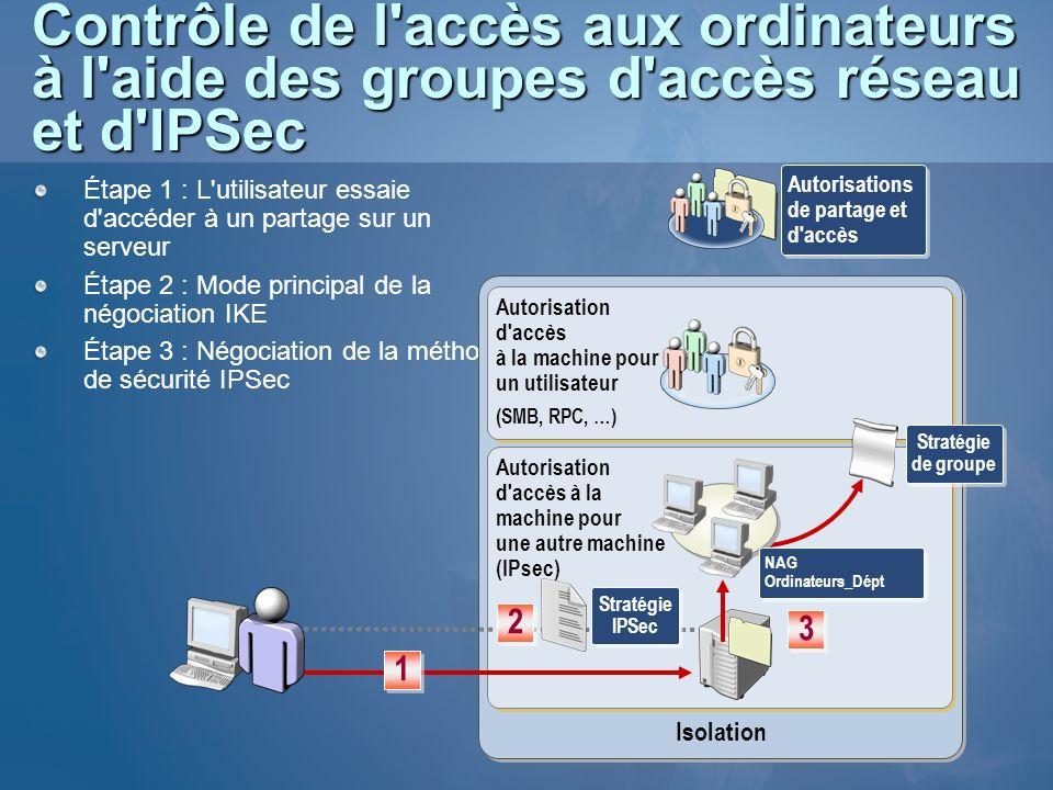 Contrôle de l'accès aux ordinateurs à l'aide des groupes d'accès réseau et d'IPSec Étape 1 : L'utilisateur essaie d'accéder à un partage sur un serveu