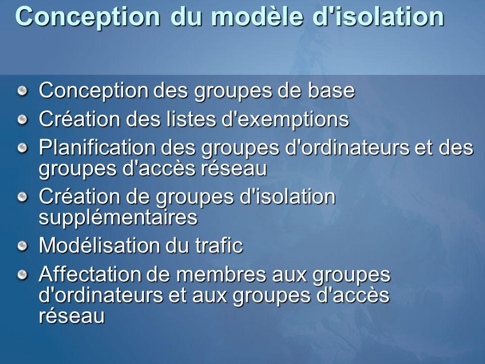 Conception du modèle d'isolation Conception des groupes de base Création des listes d'exemptions Planification des groupes d'ordinateurs et des groupe