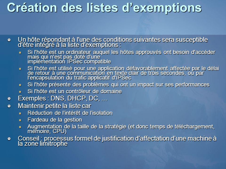 Création des listes dexemptions Un hôte répondant à l'une des conditions suivantes sera susceptible d'être intégré à la liste d'exemptions : Si l'hôte