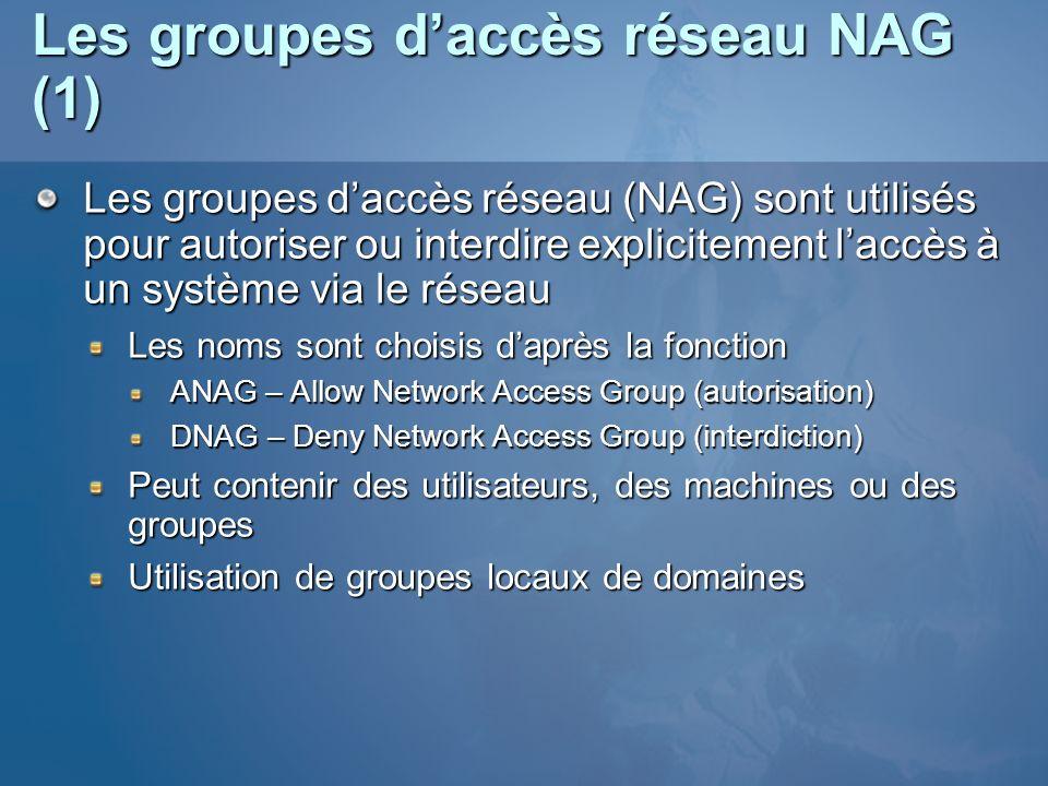 Les groupes daccès réseau NAG (1) Les groupes daccès réseau (NAG) sont utilisés pour autoriser ou interdire explicitement laccès à un système via le r