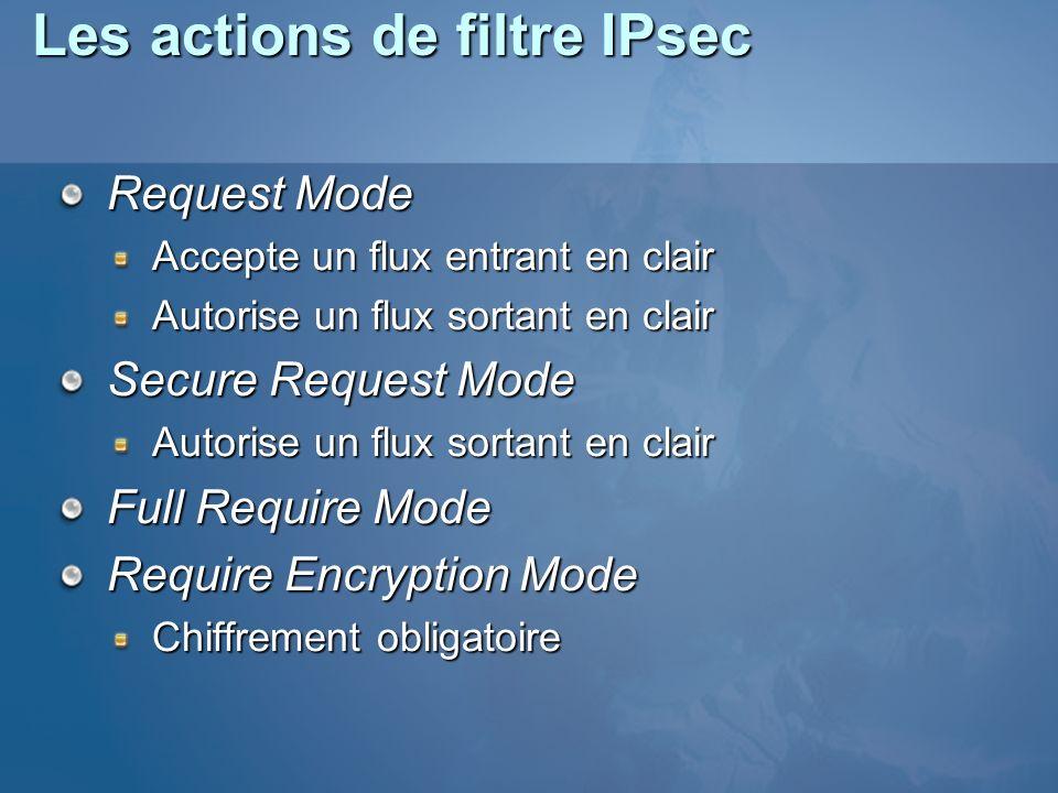 Les actions de filtre IPsec Request Mode Accepte un flux entrant en clair Autorise un flux sortant en clair Secure Request Mode Autorise un flux sorta