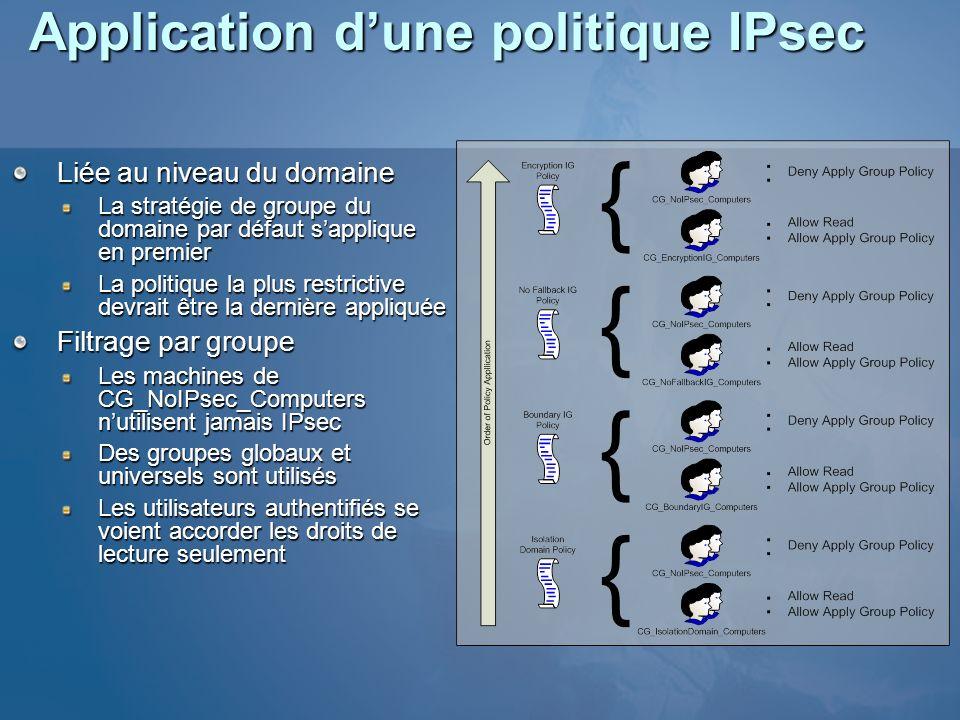 Application dune politique IPsec Liée au niveau du domaine La stratégie de groupe du domaine par défaut sapplique en premier La politique la plus rest