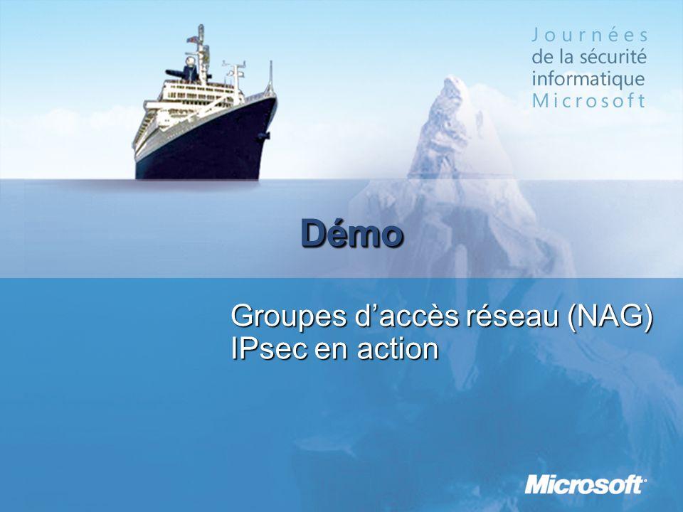 DémoDémo Groupes daccès réseau (NAG) IPsec en action