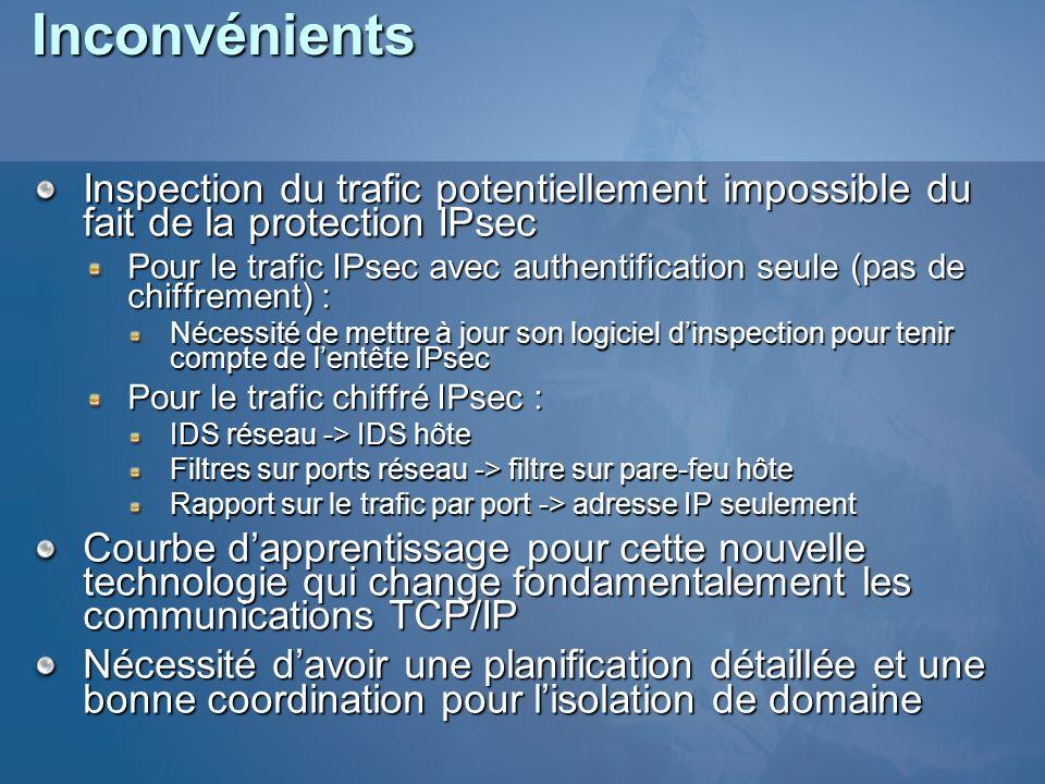 Inconvénients Inspection du trafic potentiellement impossible du fait de la protection IPsec Pour le trafic IPsec avec authentification seule (pas de