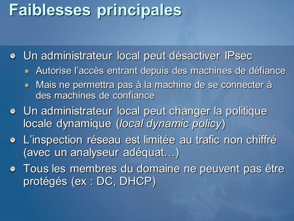 Faiblesses principales Un administrateur local peut désactiver IPsec Autorise laccès entrant depuis des machines de défiance Mais ne permettra pas à l
