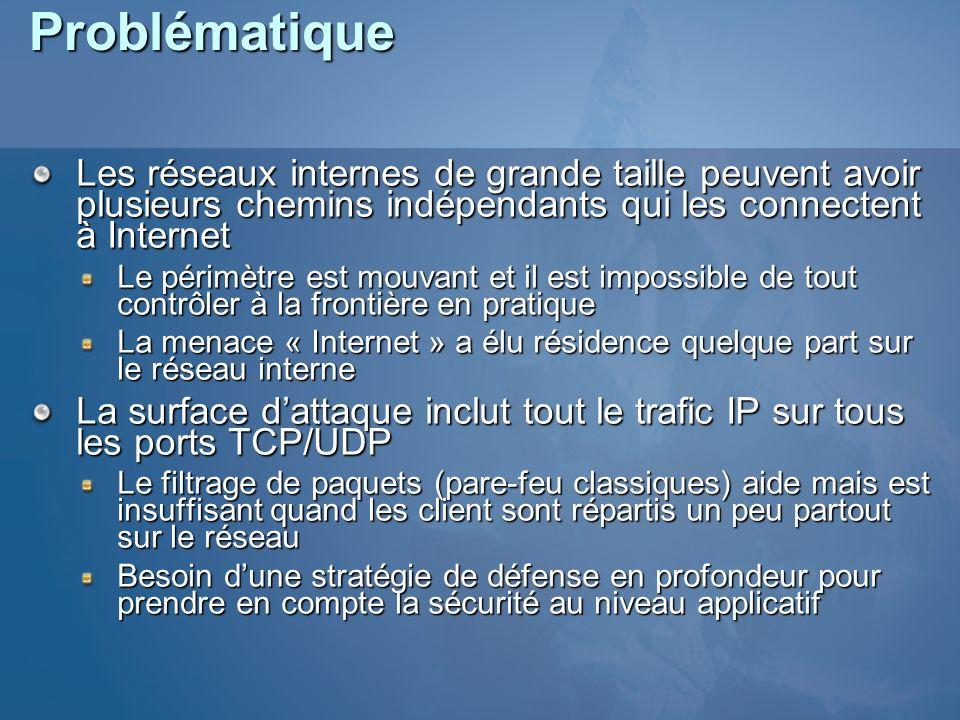 Problématique Les réseaux internes de grande taille peuvent avoir plusieurs chemins indépendants qui les connectent à Internet Le périmètre est mouvan