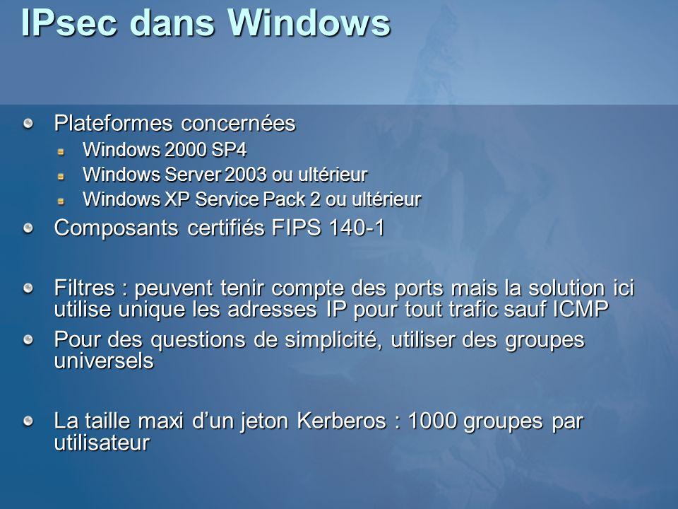 IPsec dans Windows Plateformes concernées Windows 2000 SP4 Windows Server 2003 ou ultérieur Windows XP Service Pack 2 ou ultérieur Composants certifié