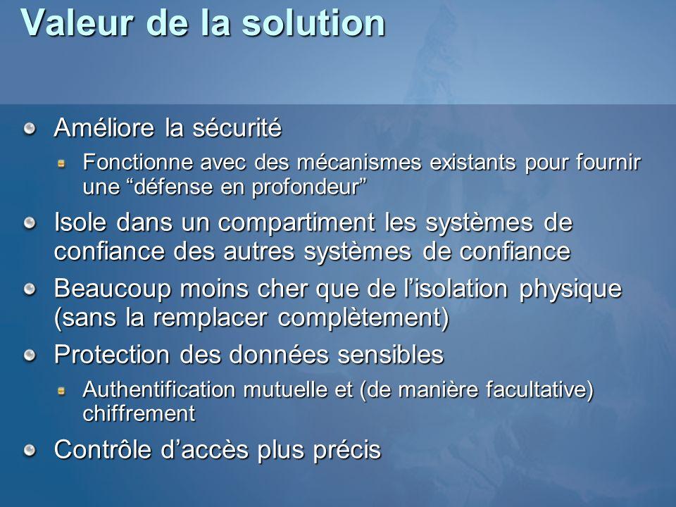 Valeur de la solution Améliore la sécurité Fonctionne avec des mécanismes existants pour fournir une défense en profondeur Isole dans un compartiment