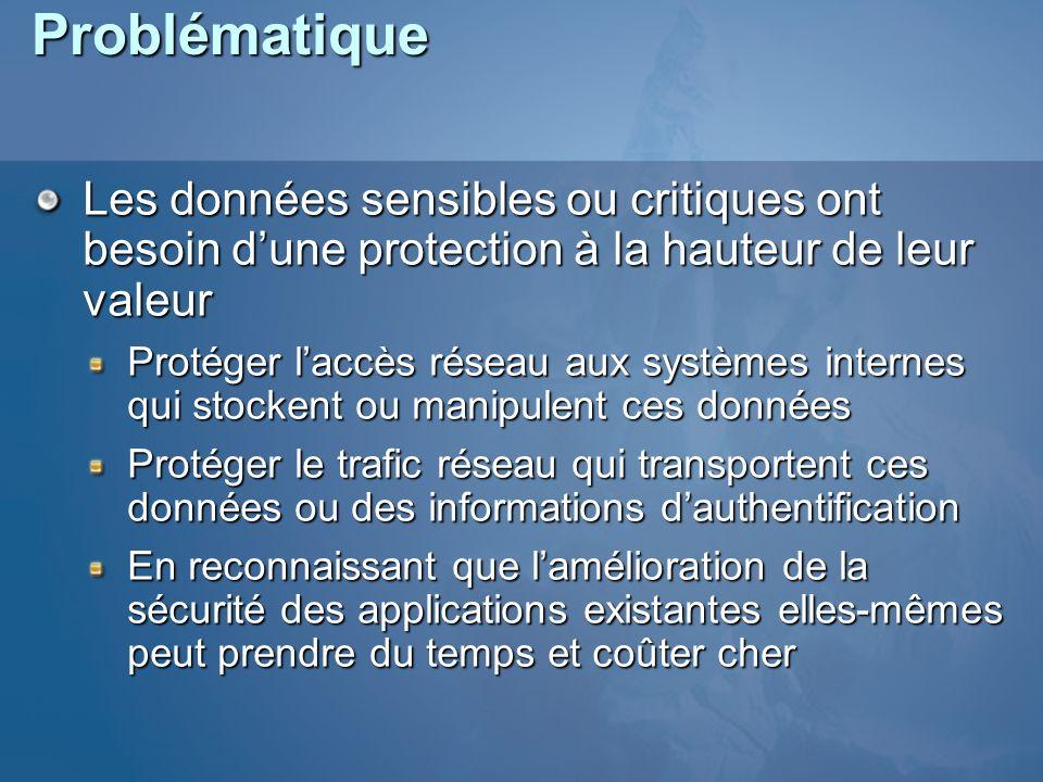 Problématique Les données sensibles ou critiques ont besoin dune protection à la hauteur de leur valeur Protéger laccès réseau aux systèmes internes q