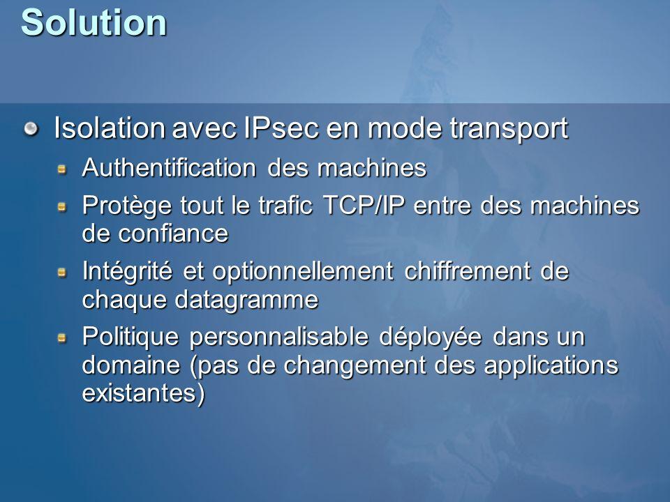 Contrôle de l accès aux hôtes à l aide des groupes d accès réseau Étape 1 : L utilisateur essaie d accéder à un partage sur un serveur Étape 2 : Négociation IKE en mode principal Étape 3 : Négociation de la méthode de sécurité IPSec Étape 4 : Autorisations d accès à l hôte vérifiées pour l utilisateur Étape 5 : Autorisations de partage et d accès vérifiées Isolation Autorisation d accès à la machine pour une autre machine (IPsec) Autorisation d accès à la machine pour un utilisateur (SMB, RPC, …) Autorisation d accès à la machine pour un utilisateur (SMB, RPC, …) Stratégie IPSec 2 2 1 1 3 3 Stratégie de groupe NAG Ordinateurs_Dépt 4 4 NAG Utilisateurs_Dépt Autorisations de partage et d accès 5 5