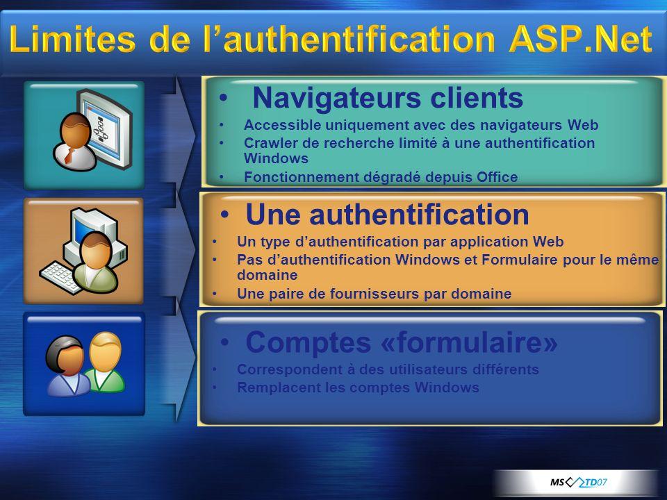 Navigateurs clients Accessible uniquement avec des navigateurs Web Crawler de recherche limité à une authentification Windows Fonctionnement dégradé d