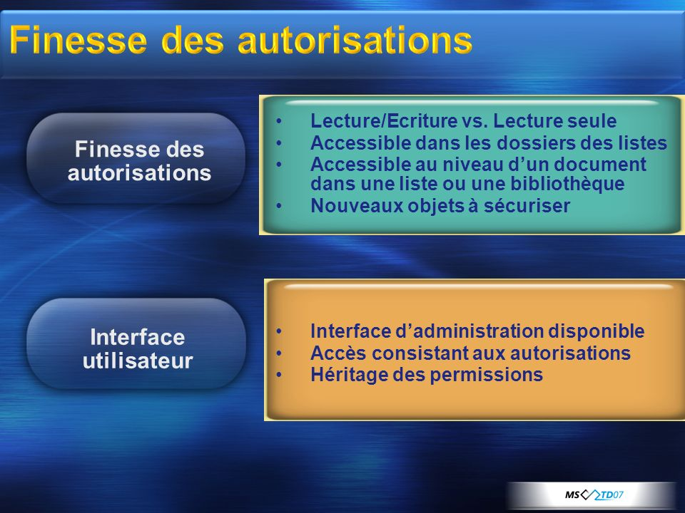 Finesse des autorisations Interface utilisateur Interface dadministration disponible Accès consistant aux autorisations Héritage des permissions Lectu