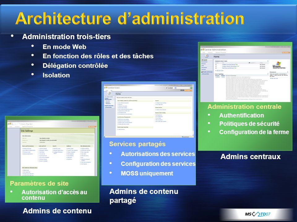 Administration trois-tiers En mode Web En fonction des rôles et des tâches Délégation contrôlée Isolation Services partagés Autorisations des services