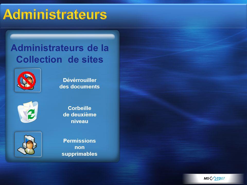Administrateurs de la Collection de sites Dévérrouiller des documents Corbeille de deuxième niveau Permissions non supprimables