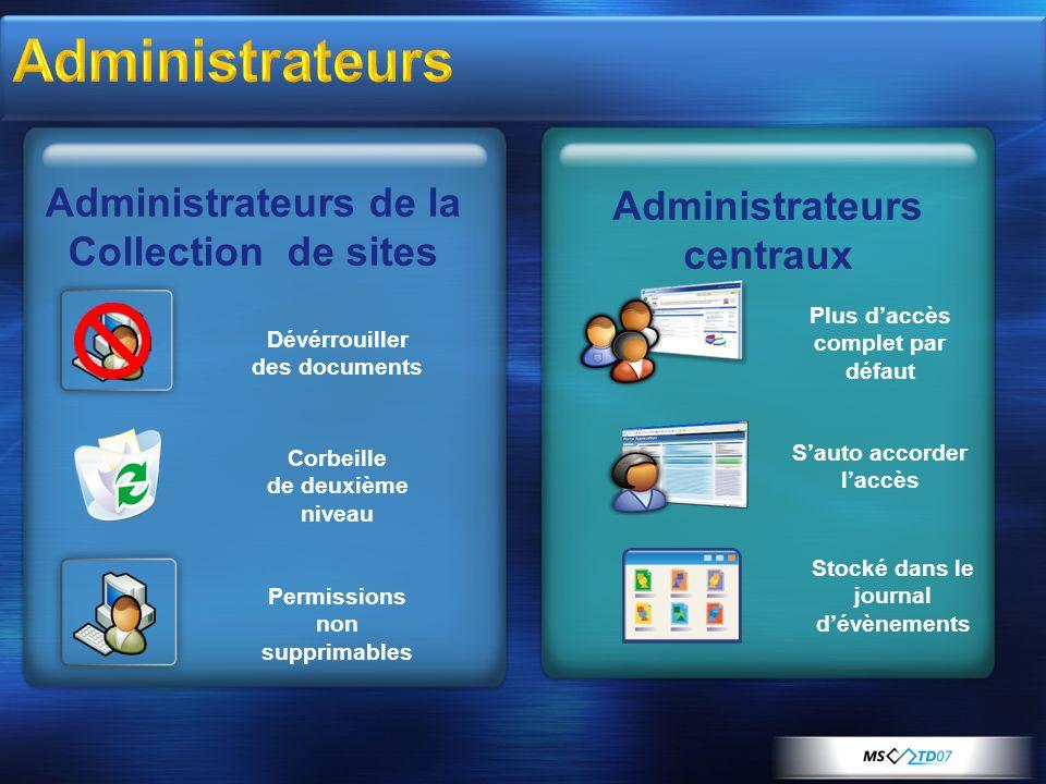 Plus daccès complet par défaut Administrateurs de la Collection de sites Dévérrouiller des documents Administrateurs centraux Corbeille de deuxième ni