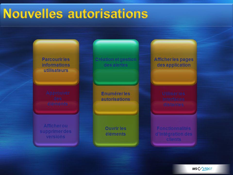 Ouvrir les éléments Enumérer les autorisations Fonctionnalités dintégration des clients Création et gestion des alertes Utiliser les interfaces distan