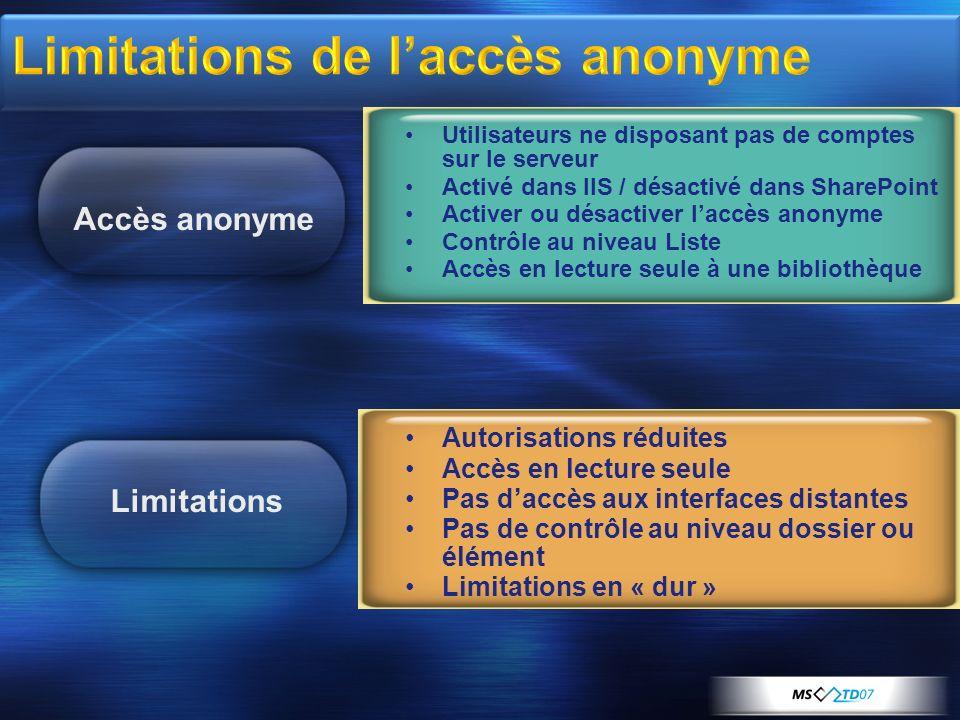Autorisations réduites Accès en lecture seule Pas daccès aux interfaces distantes Pas de contrôle au niveau dossier ou élément Limitations en « dur »
