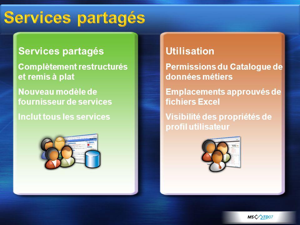 Services partagés Complètement restructurés et remis à plat Nouveau modèle de fournisseur de services Inclut tous les services Utilisation Permissions