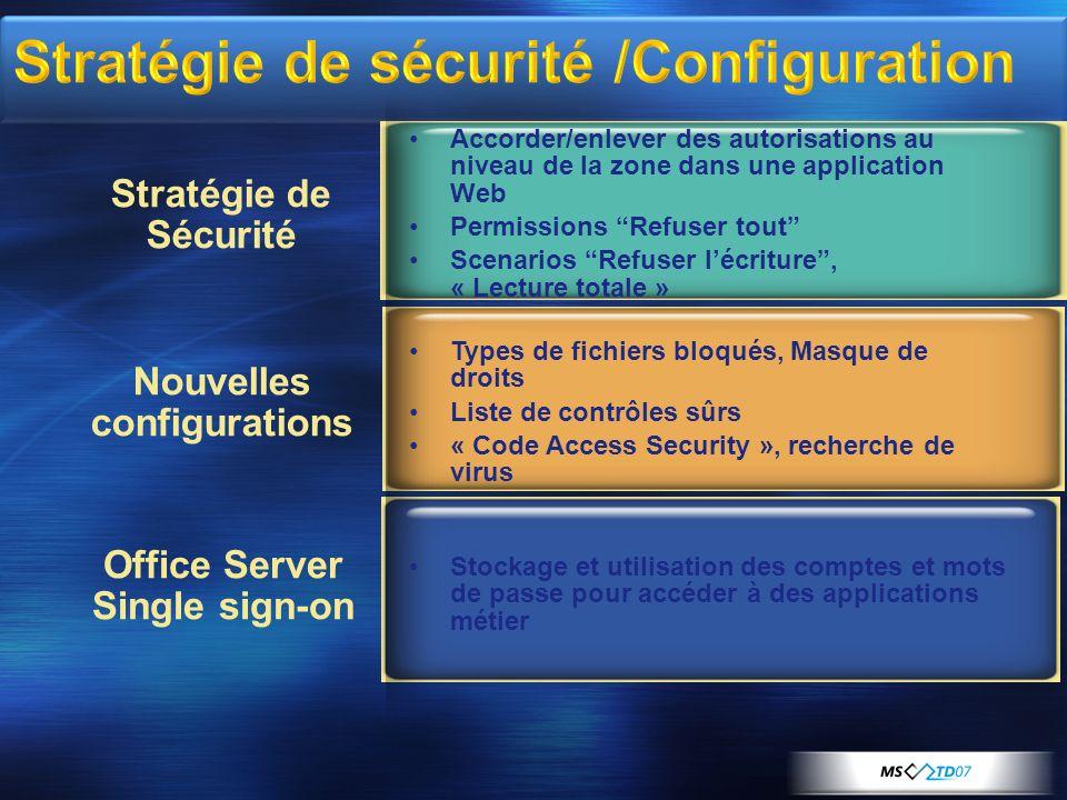 Stratégie de Sécurité Nouvelles configurations Office Server Single sign-on Accorder/enlever des autorisations au niveau de la zone dans une applicati