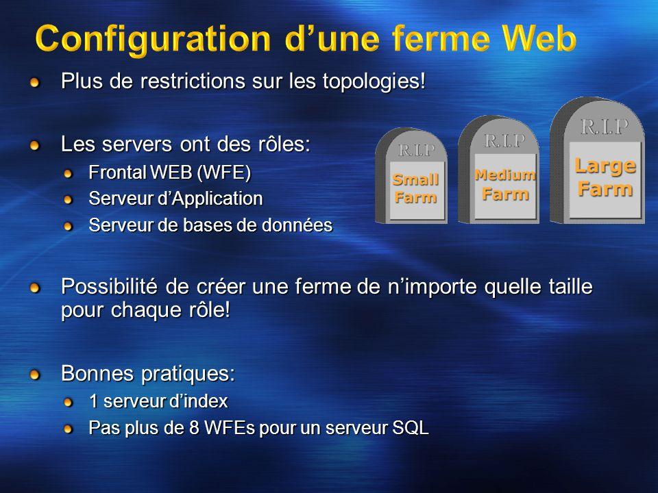 Configuration dune ferme Web Plus de restrictions sur les topologies! Les servers ont des rôles: Frontal WEB (WFE) Serveur dApplication Serveur de bas