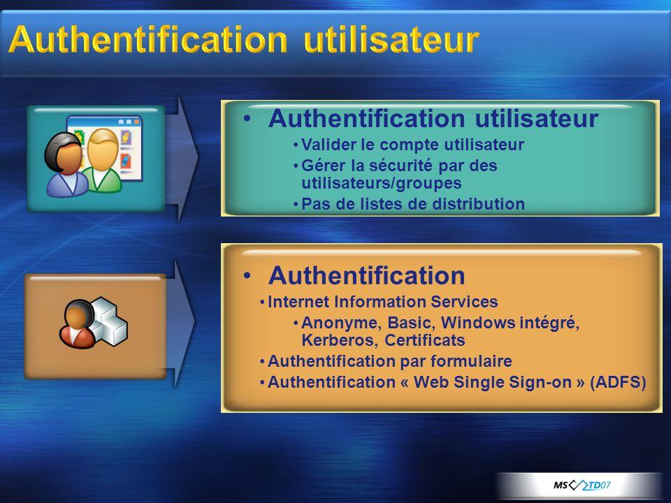 Authentification utilisateur Valider le compte utilisateur Gérer la sécurité par des utilisateurs/groupes Pas de listes de distribution Authentificati