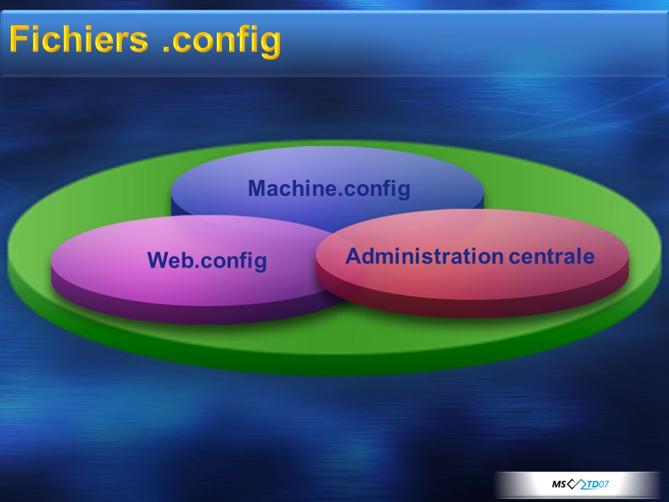 Machine.config Web.config Administration centrale