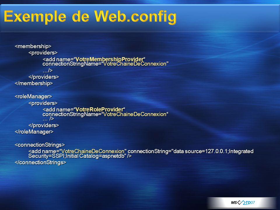 Approche méthodique Specific roles Listes dinstantanés Conception de la sécurité Communication serveur à serveur