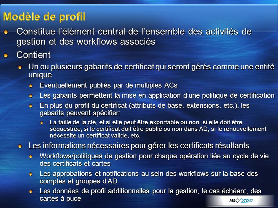 Constitue lélément central de lensemble des activités de gestion et des workflows associés Contient Un ou plusieurs gabarits de certificat qui seront