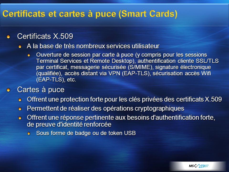 Certificats X.509 A la base de très nombreux services utilisateur Ouverture de session par carte à puce (y compris pour les sessions Terminal Services