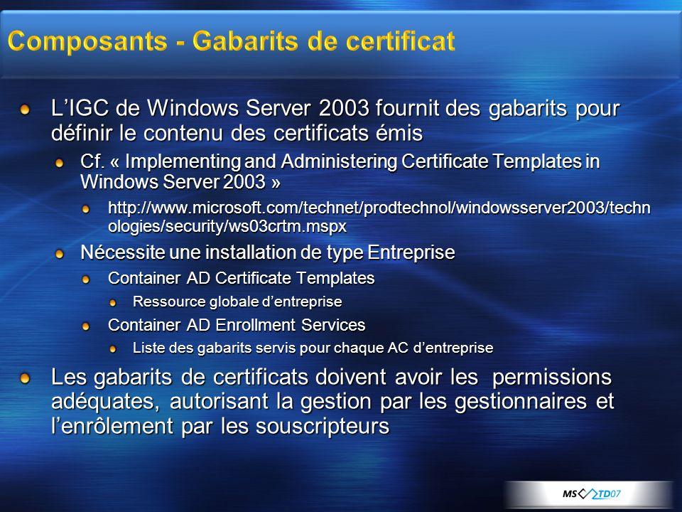 LIGC de Windows Server 2003 fournit des gabarits pour définir le contenu des certificats émis Cf. « Implementing and Administering Certificate Templat