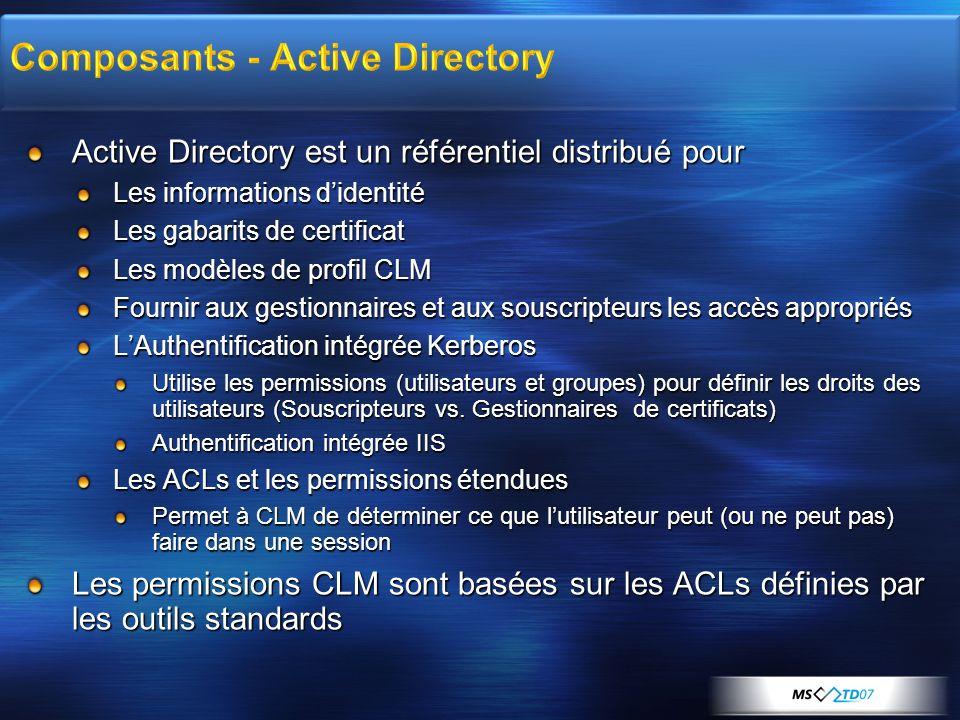 Active Directory est un référentiel distribué pour Les informations didentité Les gabarits de certificat Les modèles de profil CLM Fournir aux gestion